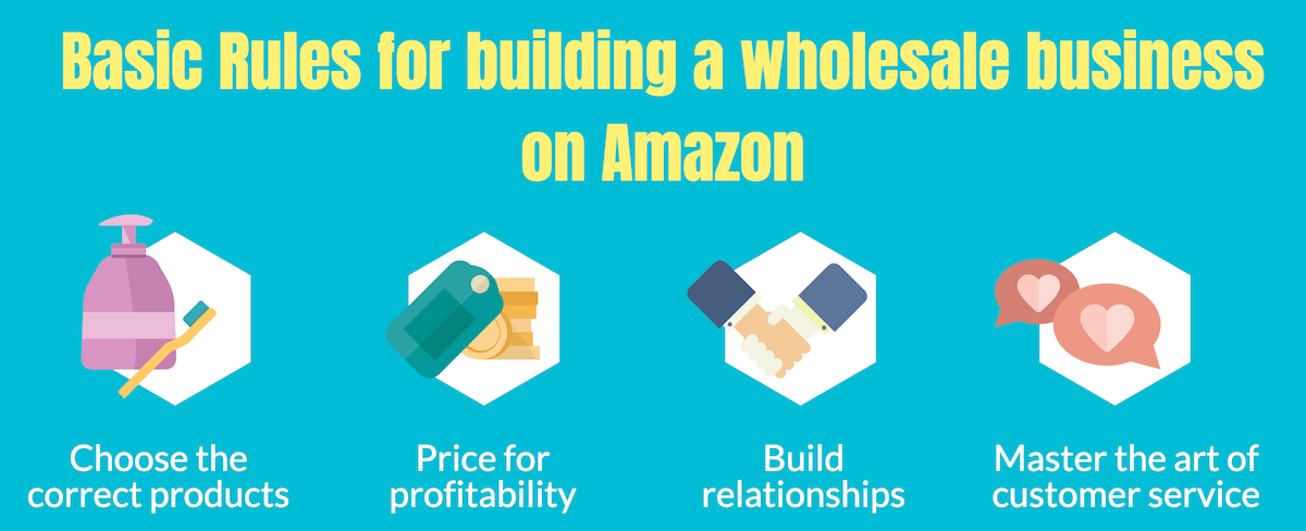Basic rules for building wholesale Amazon business